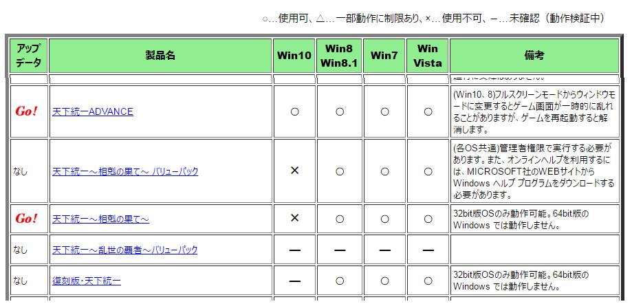 win10%e5%af%be%e5%bf%9c%e7%8a%b6%e6%b3%81